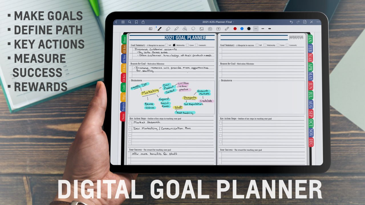 2021 GoodNotes Digital Goal Planner