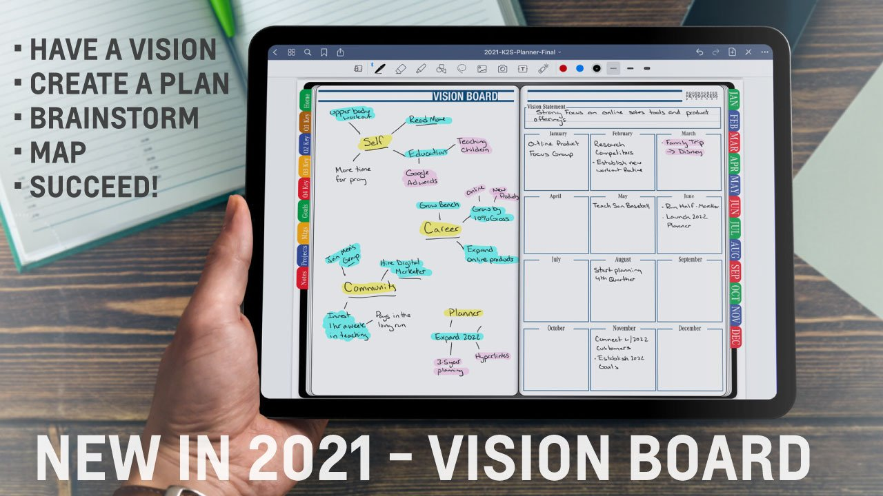 2021 iPad Digital Planner For GoodNotes - Vision Board